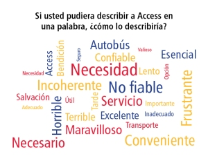 access-wordle-spanish